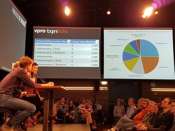 Avond over burgerschapsdividend in Amsterdam