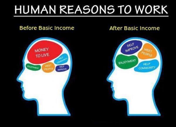 Basisinkomen als de realisatie van de idealen van de verlichting